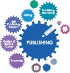 Cog images showing Publishing Service.